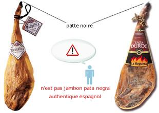 Types Jambon Espagnol